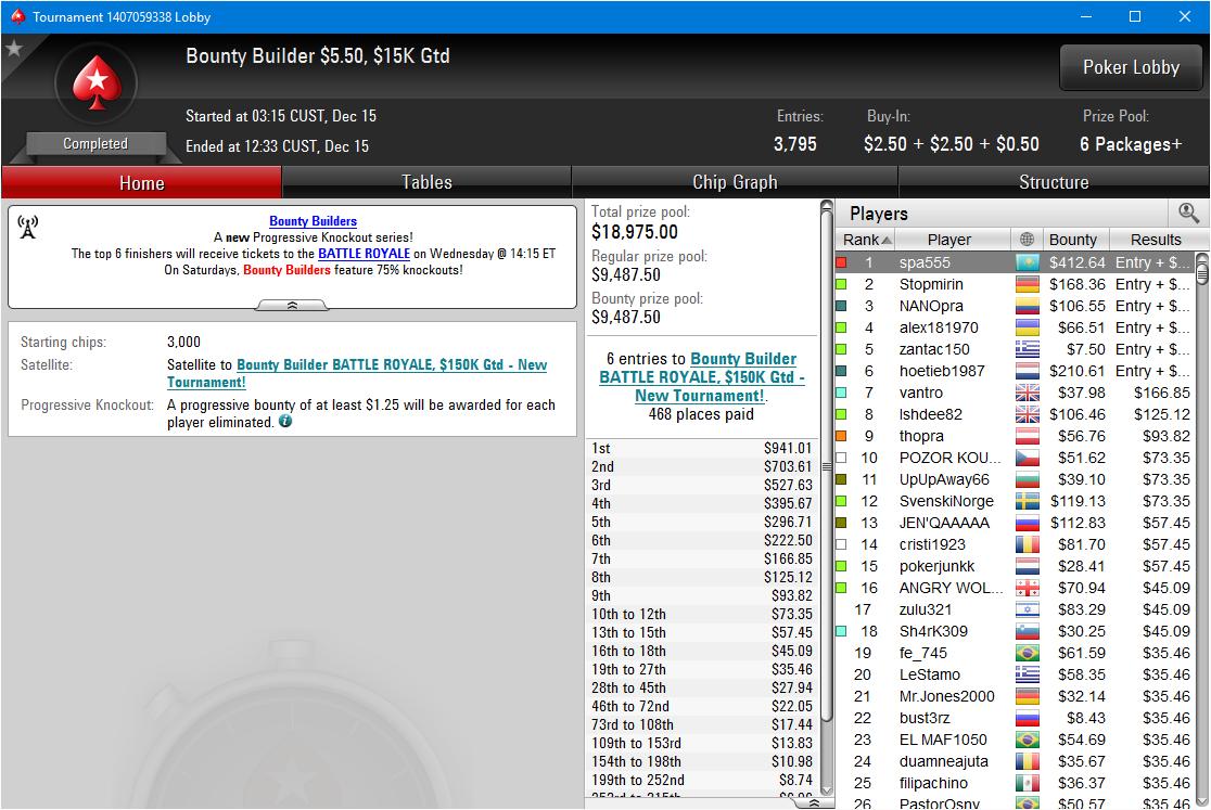 Павел spa555 выиграл турнир Bounty Builder