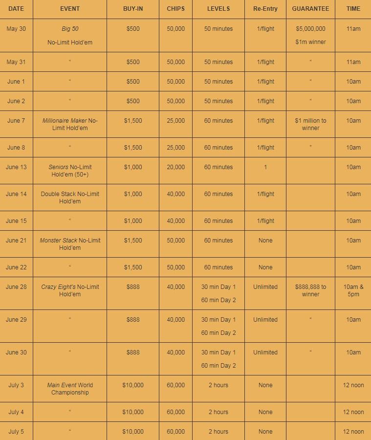 WSOP 2019 расписание