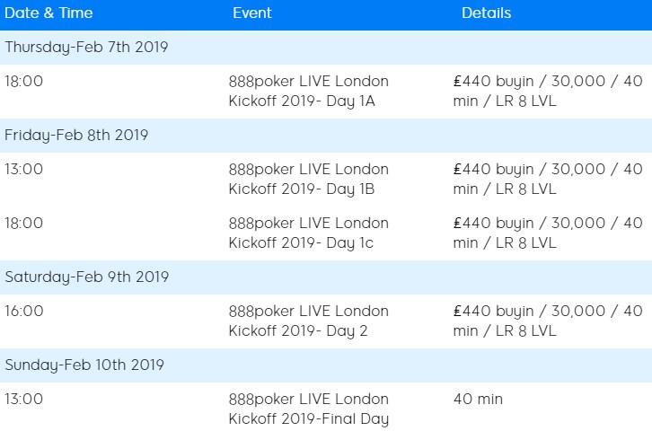 888poker LIVE London Kickoff 2019